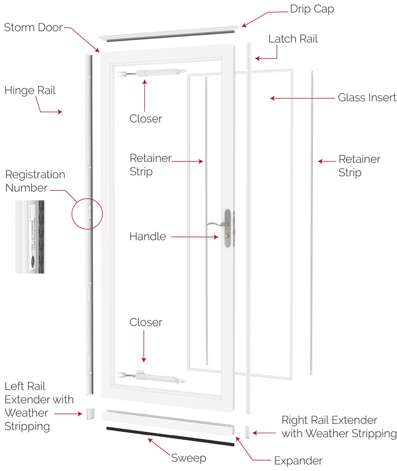 Anatomy of a Storm Door