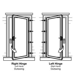 Your Guide to Storm Door Hinging