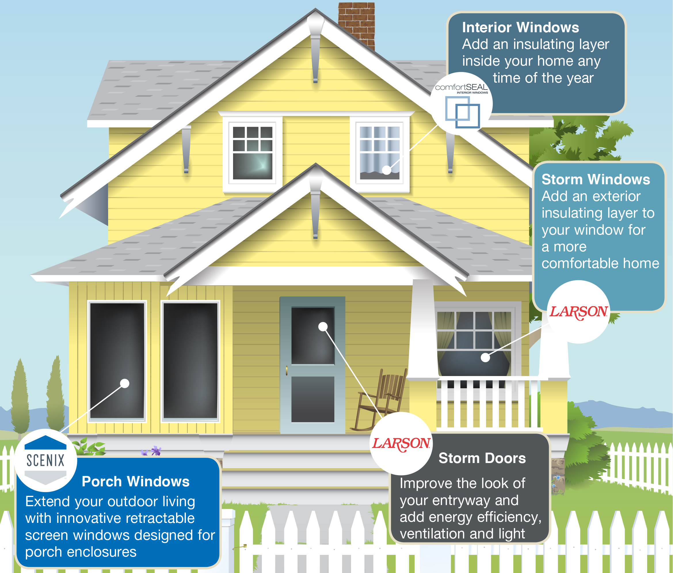 Making Homes Better for 65 Years